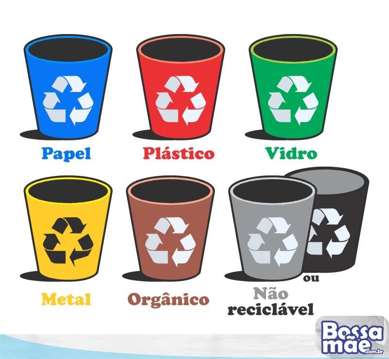 Aprendendo sobre reciclagem